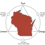 sample image for Learning Through Design Project: Designing Wisconsin Experiences